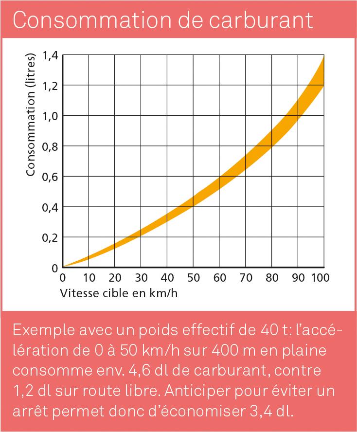 Treibstoffverbrauch_Beispiel_F.jpg