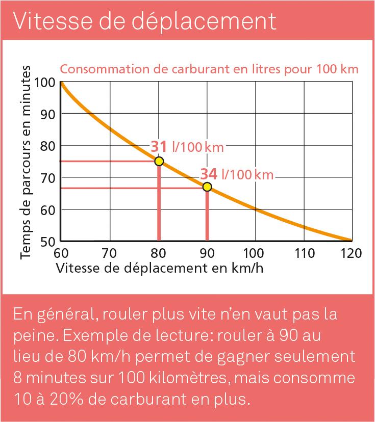 Fahrgeschwindigkeit_F.jpg