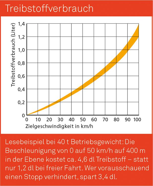 Treibstoffverbrauch_Beispiel_D.jpg