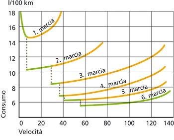 Gangwahl Geschwindigkeit_i.jpg