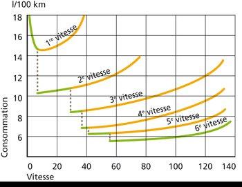 Gangwahl Geschwindigkeit_f.jpg